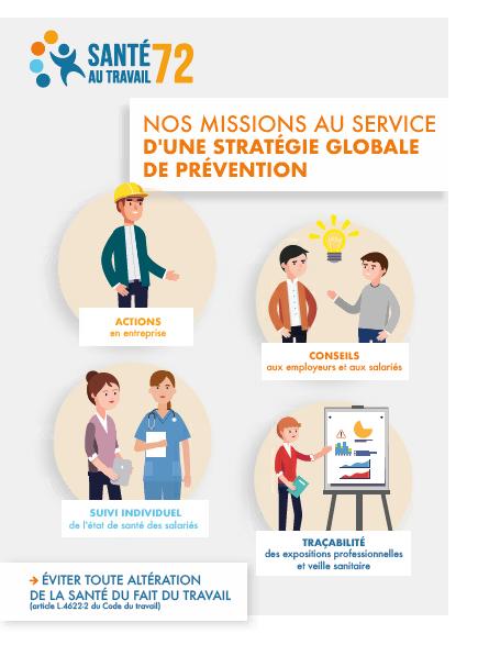 cc7cc9365ae Missions de service de santé au travail
